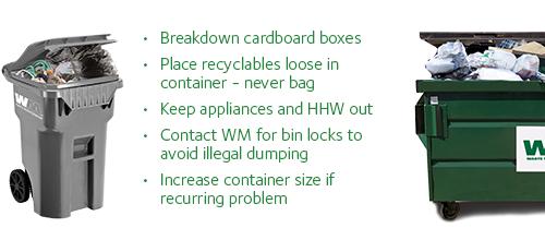 West Sacramento   Waste Management