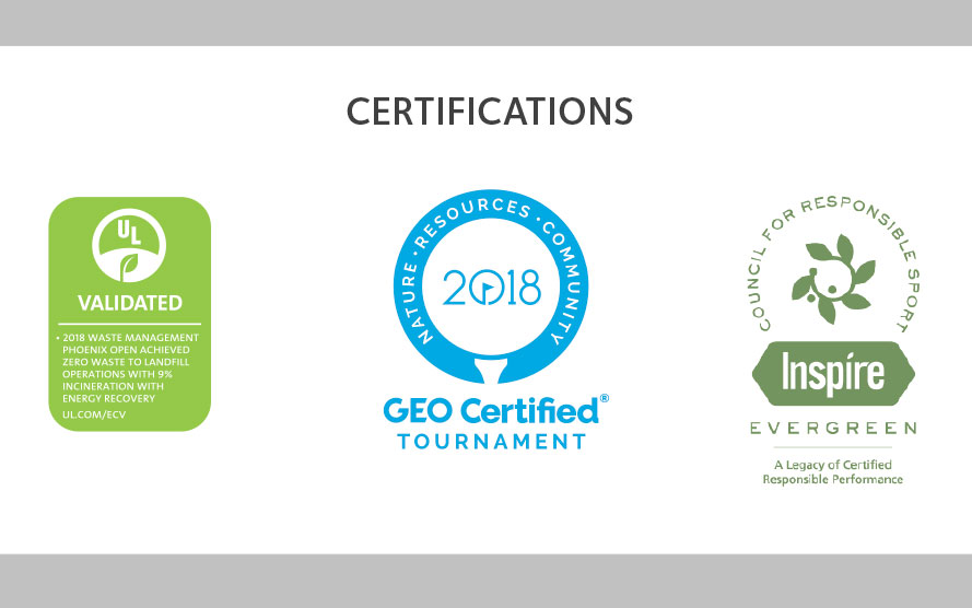 WMPO certifications
